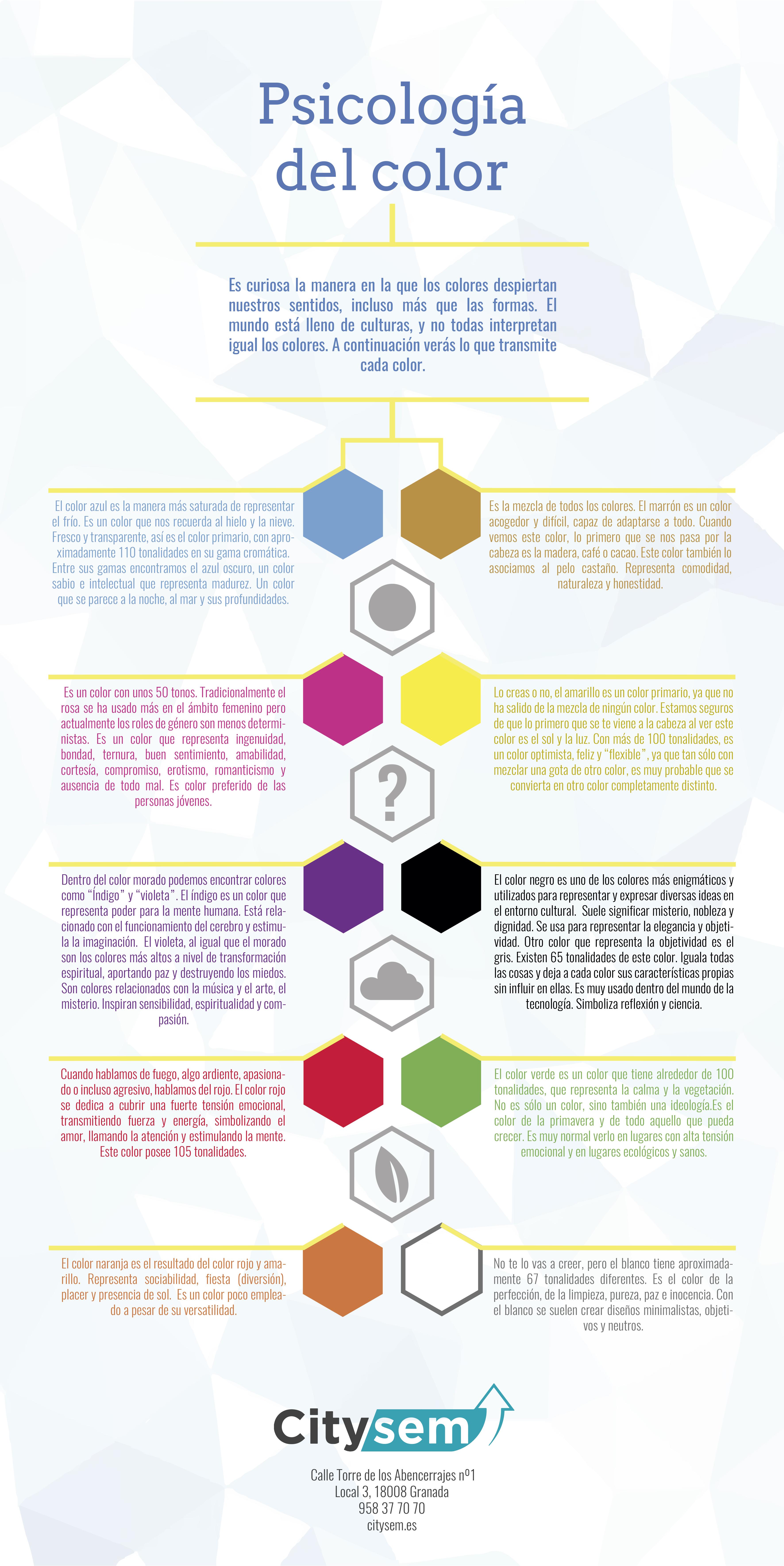 Infografía sobre psicología del color
