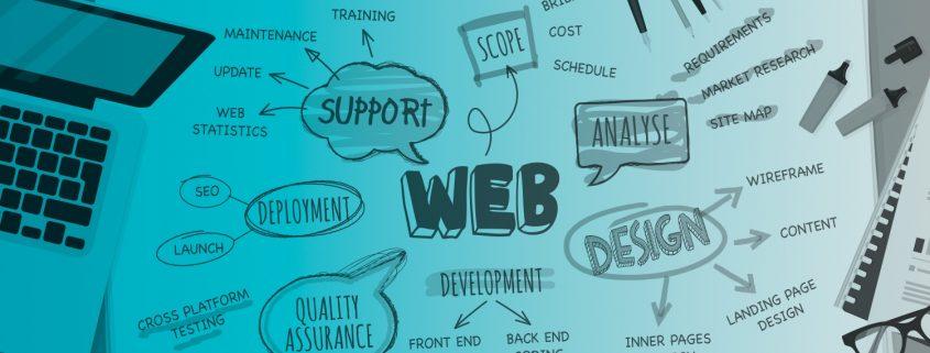 la imagen muestra una infografía sobre todo lo que envuelve al concepto web