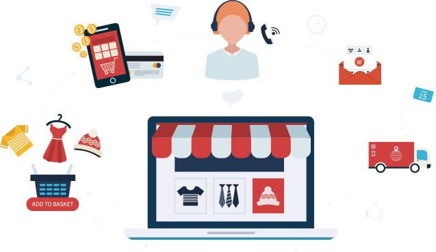 Fabricar tienda online